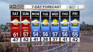 FORECAST UPDATE: Cloudy, cooler weekend ahead