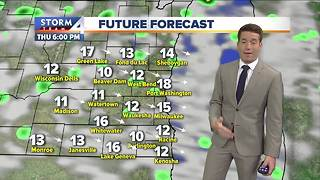 Partly cloudy with scattered showers possible
