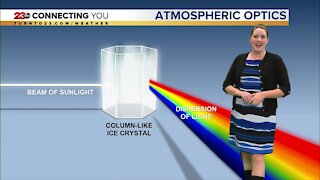 Science Sunday: Understanding Atmospheric Optics