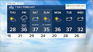 Partly cloudy and low 30's Wednesday night