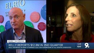 Democrat Kelly reports $12.8 million for Arizona Senate bid