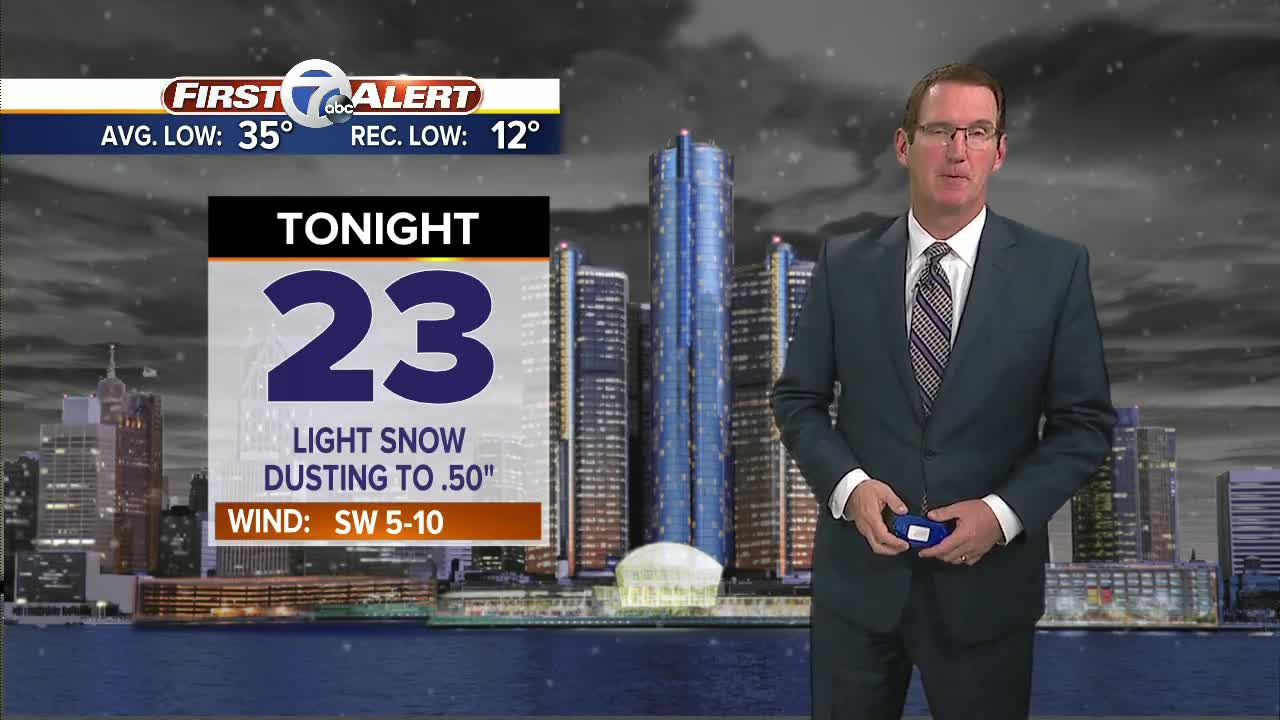 Light snow showers tonight