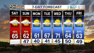 Winter weather ahead this weekend