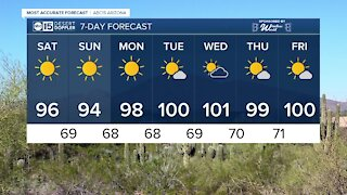 FORECAST: Saturday's forecast high will be 96 degrees
