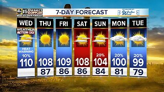 Excessive Heat Warning in effect