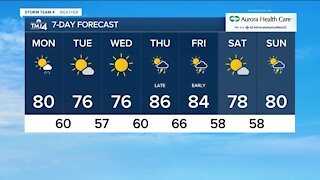Mainly dry and not as warm start to the week