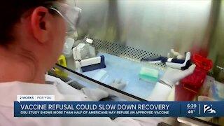 OSU Study, Showing Americans Refusing Covid-19 Vaccine