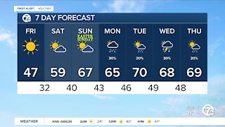 Metro Detroit Forecast: Cool today, but a warmer Easter weekend