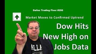 Dallas Trading Floor March 11, 2021