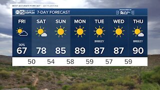Chance of rain across the Valley Friday
