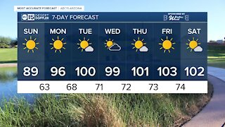 MOST ACCURATE FORECAST: Winds finally calming, but warming trend returns