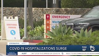 COVID-19 hospitalizations increase