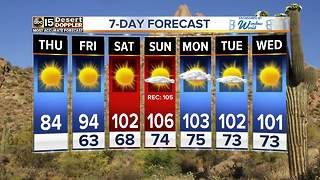 Sunny, warmer in Phoenix -- and getting hotter!