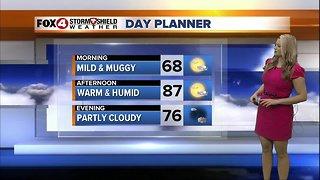 FORECAST: Warm & humid weekend ahead