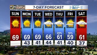 FORECAST: Warmer week ahead