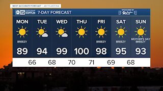 FORECAST: Cooler start to the workweek