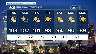 Triple-digit temps remain before a cooldown comes