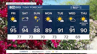 Rain chances back in the forecast as temperatures go down