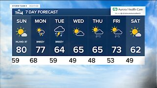 Summer weather Sunday, changes ahead