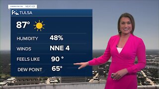 Less Muggy for Monday