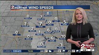 January 23, Thursday Forecast