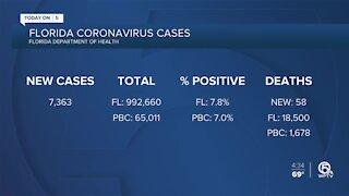 Health experts warn of coronavirus spike after holiday travel