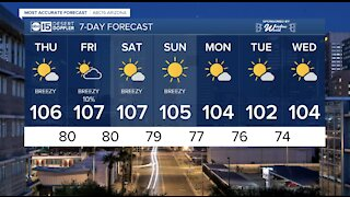 Hot week ahead! Slight chance of isolated thunderstorms