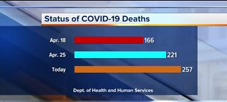 Nevada COVID-19 update for May 2