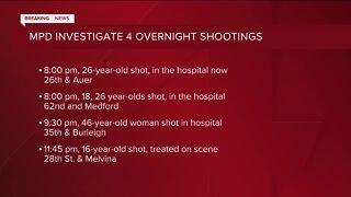 Milwaukee police investigate four shootings