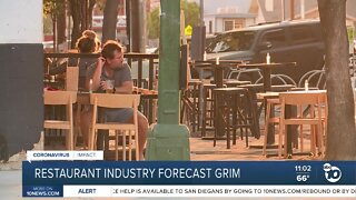 Restaurant industry forecast grim