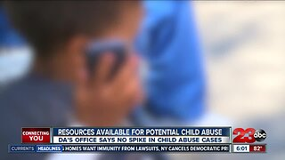 April is child abuse prevention month, resources available for potential child abuse
