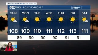FORECAST: The Valley is heating back up as our monsoon chances fizz out