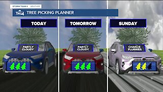 Partly cloudy skies for Friday, temperatures remain in low 40s