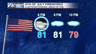 Fireworks Forecast Looking Good