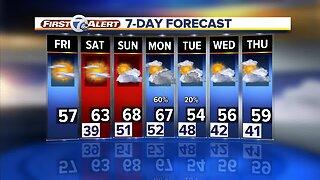 Metro Detroit Forecast: Beginning to warm up