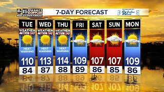 Heat Alerts coming!