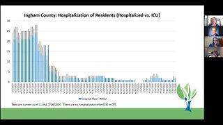 Ingham County Health Department Coronavirus Briefing - 7/28/20