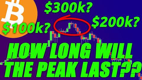 🔵 How LONG Will The Bitcoin BULL RUN PEAK LAST???
