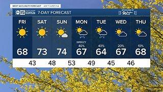 Warmer weekend ahead of rain chances