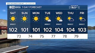 Fire danger high this weekend with hot, breezy days
