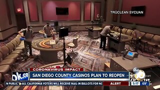 San Diego County casinos plan to reopen