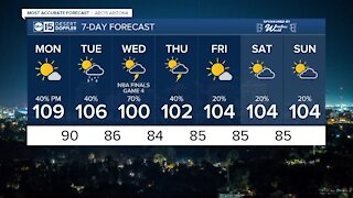 Temps trending down as storm chances increase