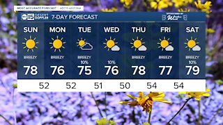 FORECAST: Winds and cooler temperatures for Arizona!