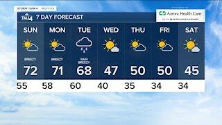 Warm temperatures continue on Sunday