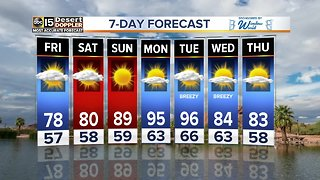 Temps to warm up over the weekend around the Valley