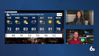 Scott Dorval's Idaho News 6 Forecast - Monday 5/10/21