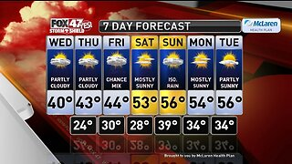 Claire's Forecast 4-15