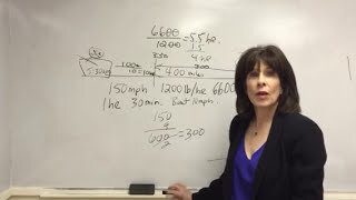 TJ SIS Math Problem 2016