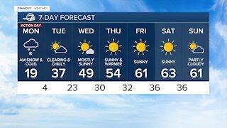 Winter Storm Warning for Denver tonight