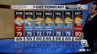 James Wieland's 6 p.m. weather forecast